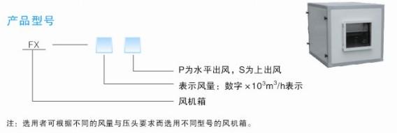 济宁新风机组 山东新风机组生产厂家温度控制系统图片